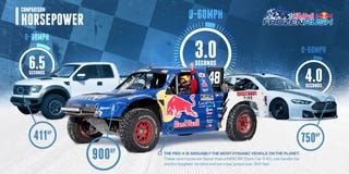 Illustration for article titled These Are The Crazy 900 HP Trucks Racing On Snow This Friday