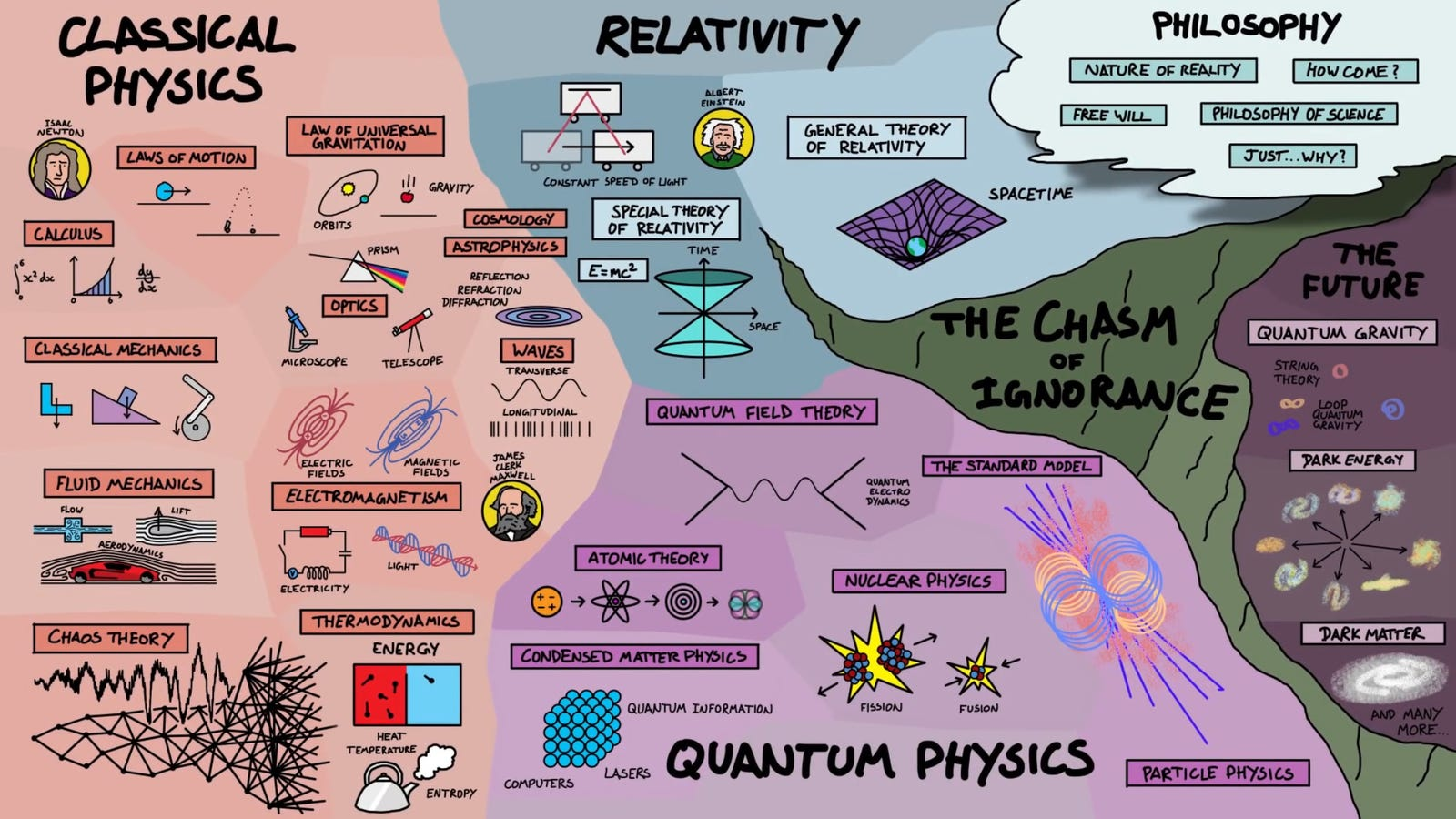 Ciencias& - Magazine cover