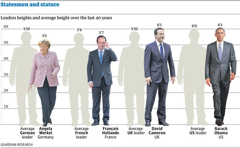 Illustration for article titled How tall is Oppo?