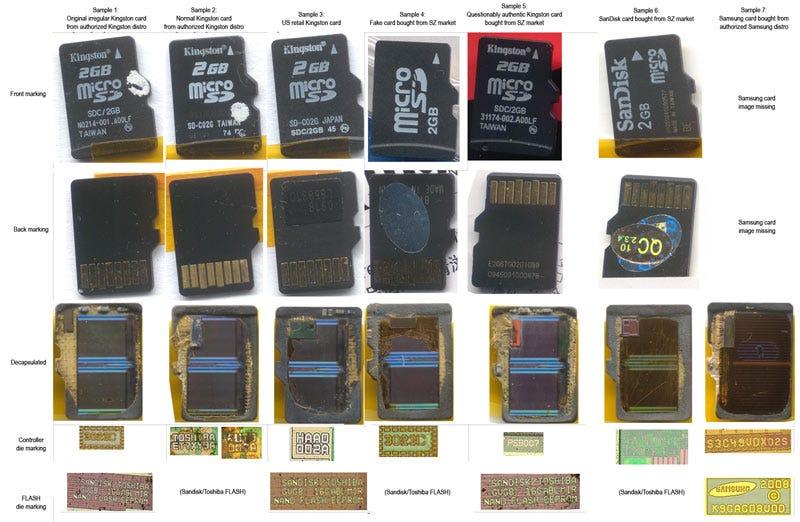 Illustration for article titled Even Kingston Knocks Off Kingston microSD Cards?