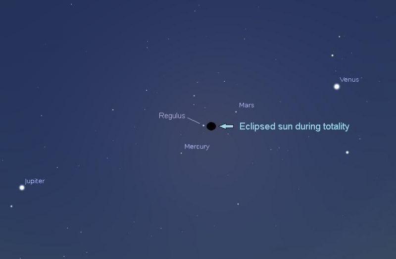 Imagen: Eddie Irizarry - Stellarium, vía EarthSky.