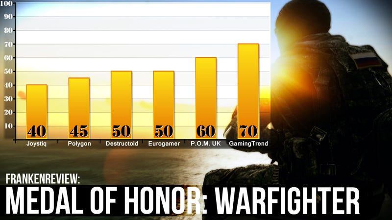 Illustration for article titled Eight Reviewers Go To War Against Medal of Honor: Warfighter