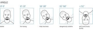 Illustration for article titled Every Type of Photo You Will Ever Find On Facebook