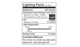 Illustration for article titled Lightbulb Labels Will Start To Look Like Nutrition Facts