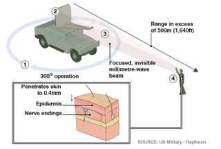 Illustration for article titled The US military's heat ray weapon is now in Afghanistan