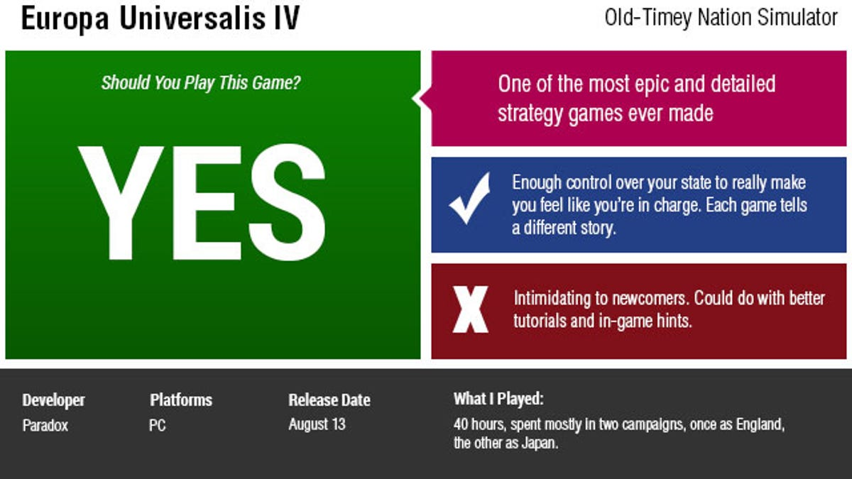 Europa Universalis IV: The Kotaku Review
