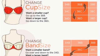"Know the ""Sister Bra Sizes"" to Quickly Find a Bra That Fits C Cup Breast Vs B Cup"