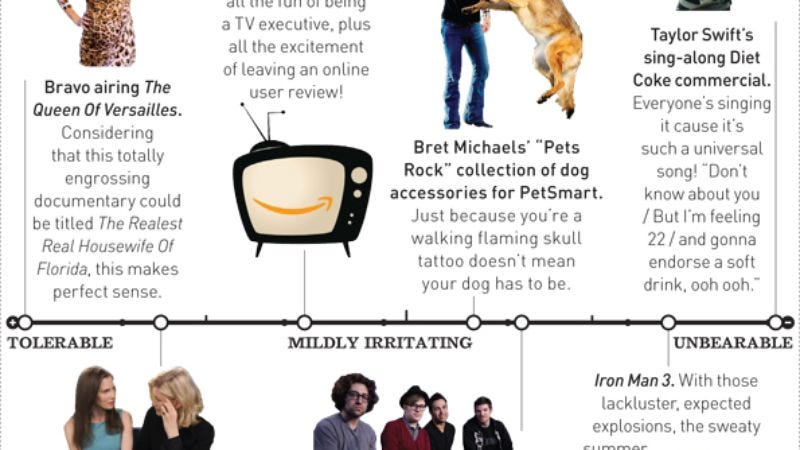 Illustration for article titled This week we're barely putting up with Bret Michaels