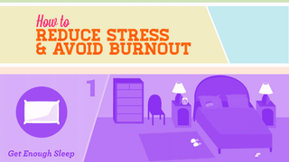 Illustration for article titled Identify and Avoid Signs of Burnout with This Infographic