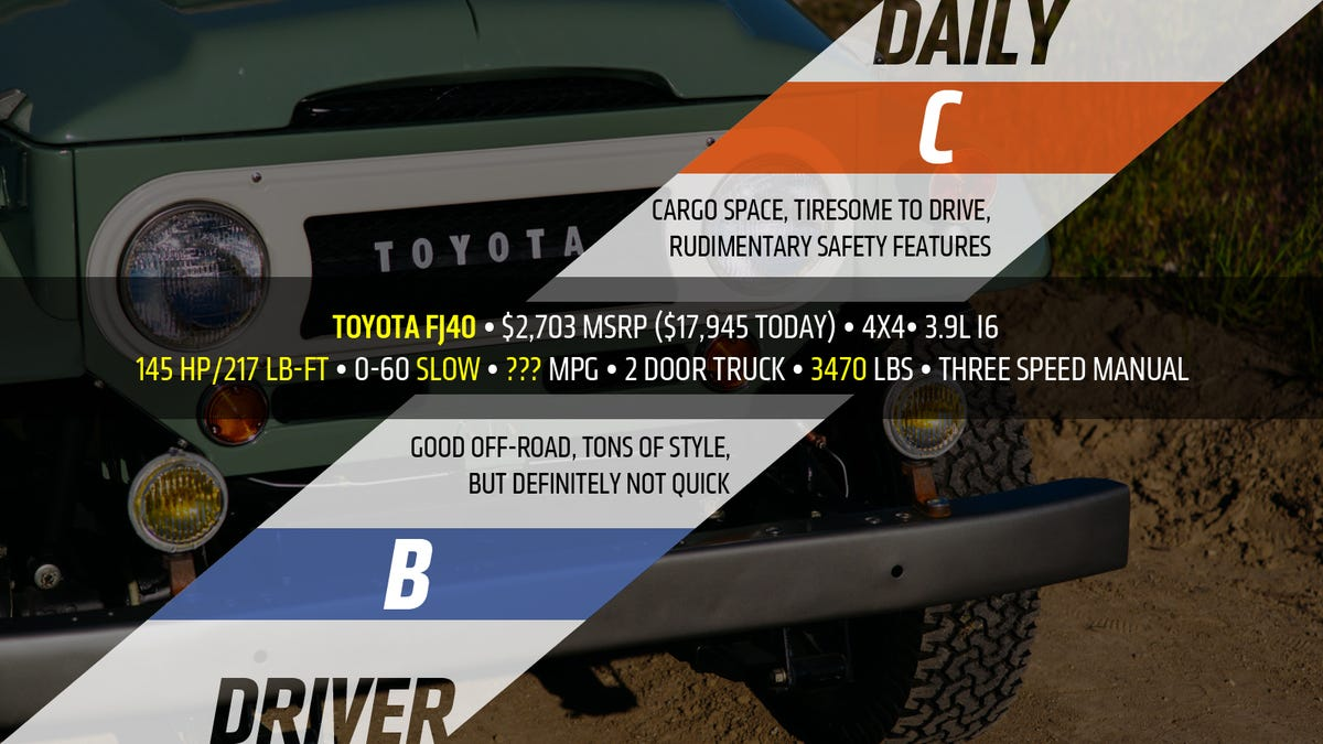 This Is Why Everyone Wants An FJ40 Toyota Land Cruiser