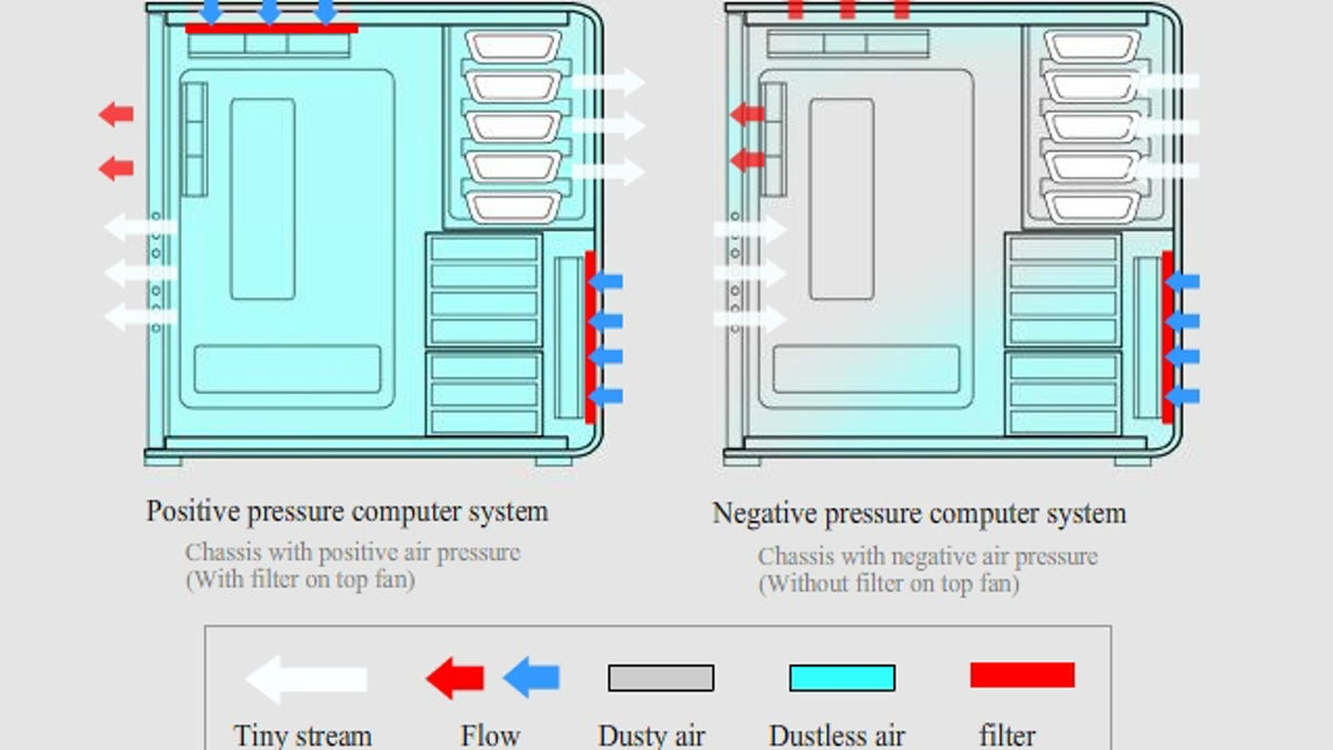 How to Silence Your Noisy Computer (and Keep It Cool as a