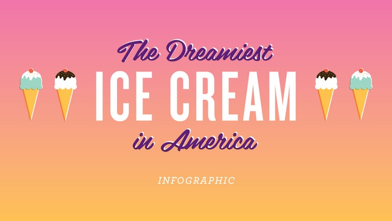 Illustration for article titled Here's where you should destroy your diet for National Ice Cream month