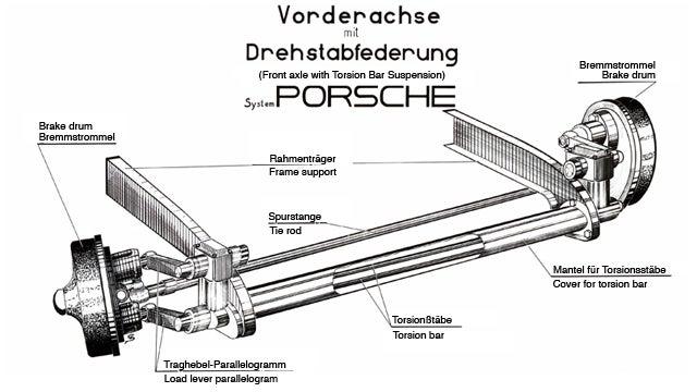 semi truck suspension diagram the birth of the people's car (i/iv) 300sd torsion bar suspension diagram #7
