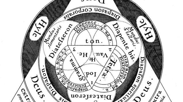 We have Da Vinci Code's Dan Brown to thank for this online archive of the world's largest occult library