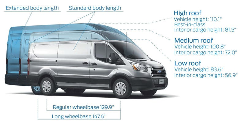 Elegant 2015 Ford Transit: A Well Behaved Whale, No Matter How Hard You Push It