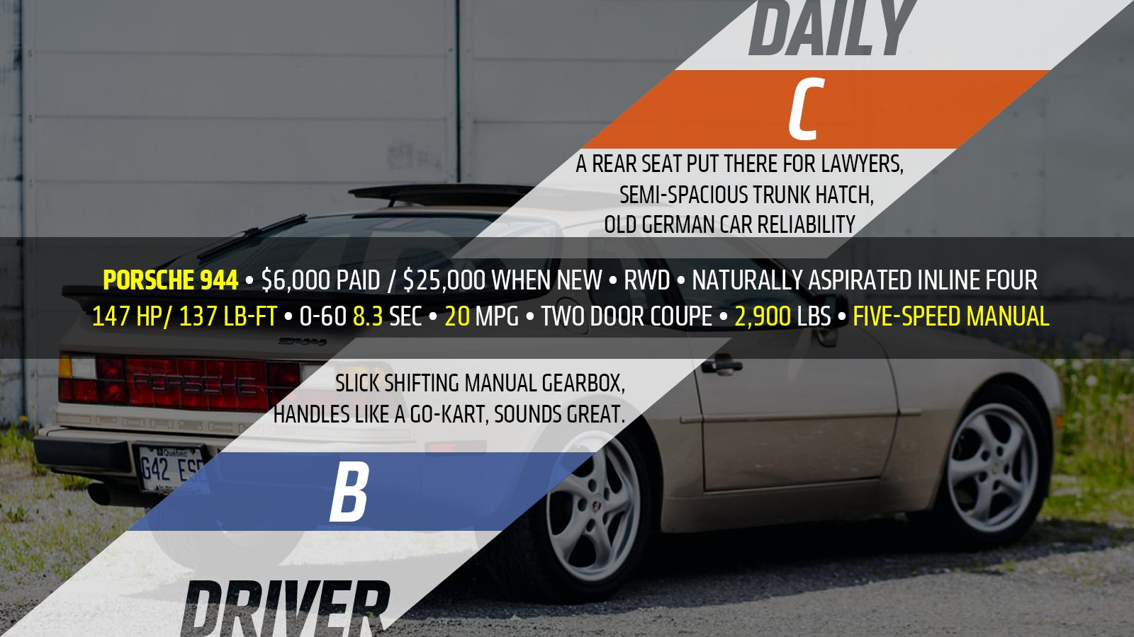 Por qué necesita un Porsche 944