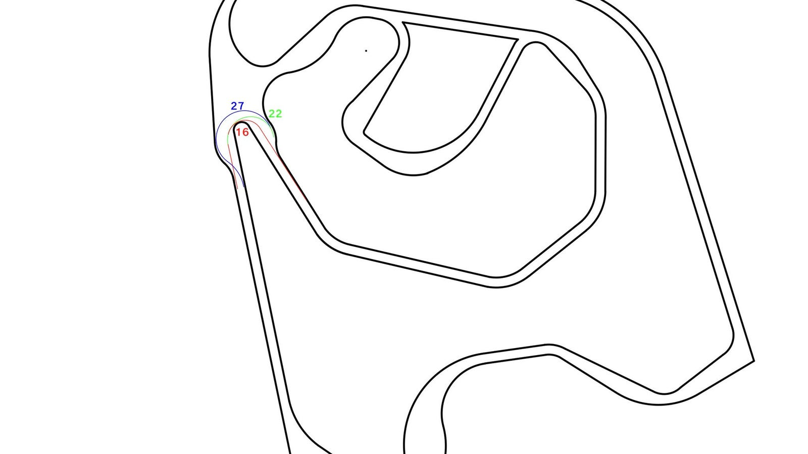variable geometry in race tracks