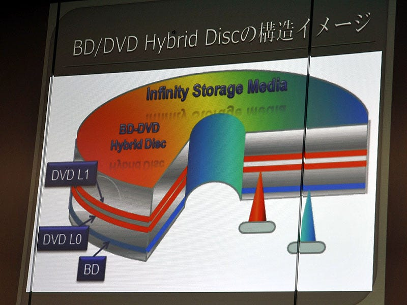 Illustration for article titled World's First Single-Sided Blu-ray/DVD Hybrid Disc Unveiled