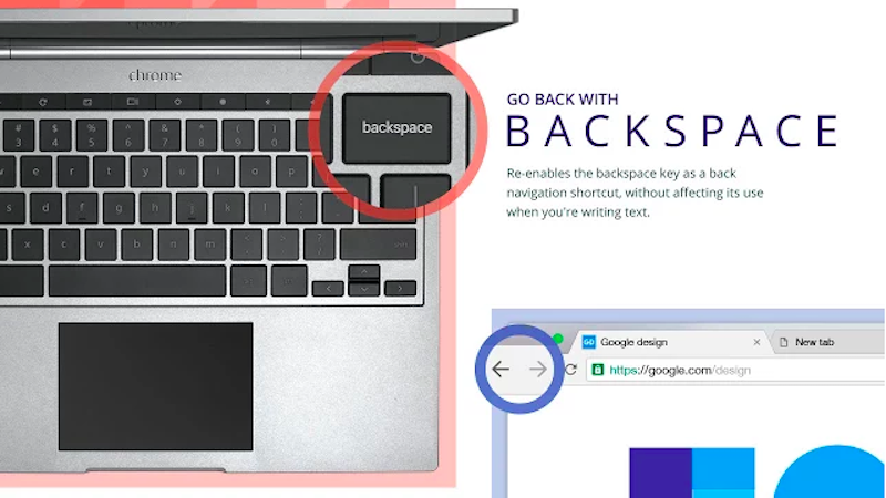 Illustration for article titled Go Back with Backspace Brings the Backspace Shortcut Back to Chrome