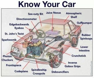 car parts names with pictures pdf