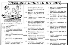 Illustration for article titled The Original College Fuck List, Courtesy Of MIT