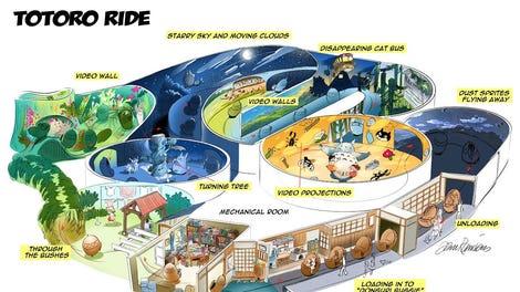 theme park information systems Journal of computing and information technology - cit 7, 1999, 1, 77-92 77  evolving efficient theme park tours leonard testa1 , albert c esterline1 and.