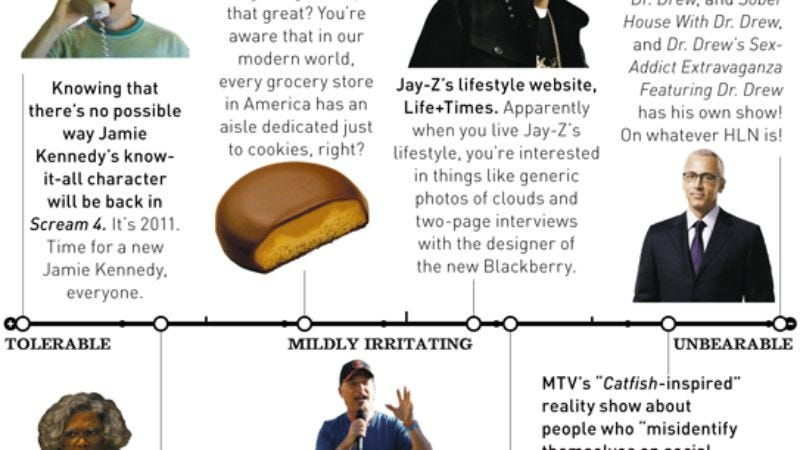 Illustration for article titled April 13, 2011