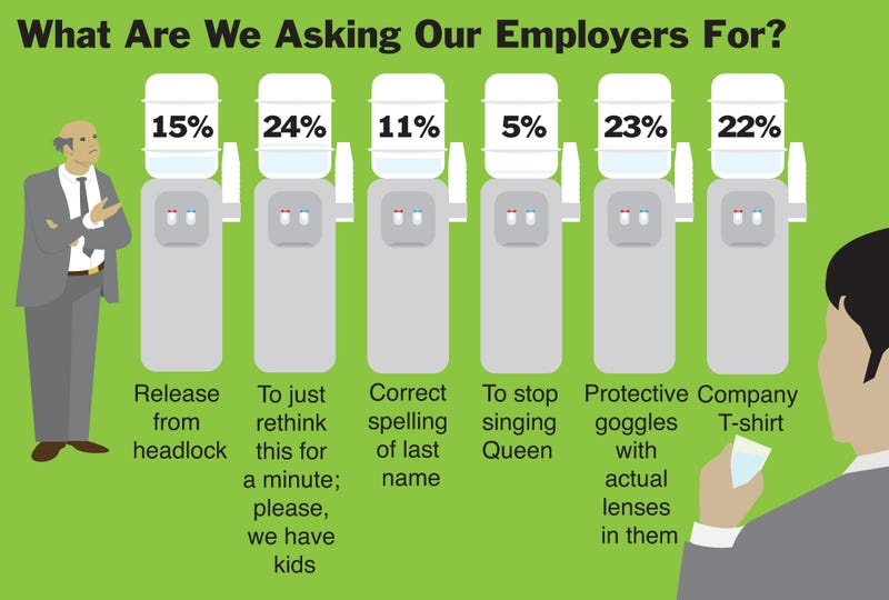 Illustration for article titled What Are We Asking Our Employees For?