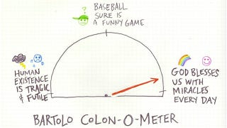 Illustration for article titled What Does Bartolo Colon Mean Today?