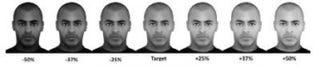 These are images of skin tone used in the study.Researchers Avi Ben-Zeev, Tara Dennehy, Robin Goodrich, Branden Kolarik and Mark Geisler