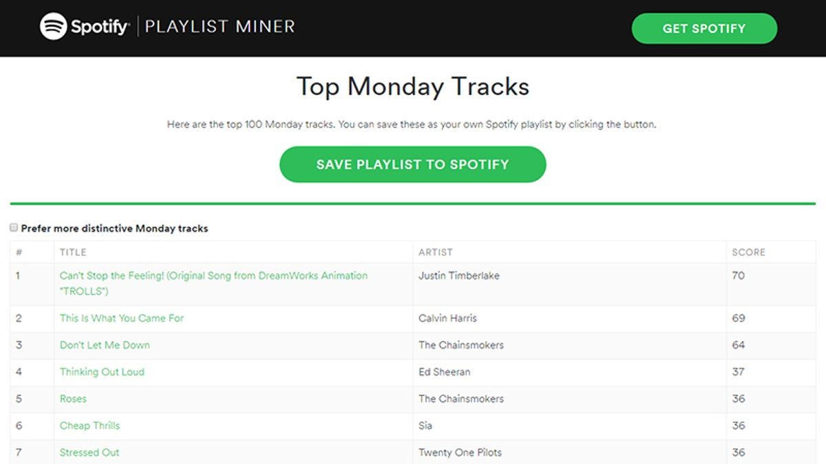5 Essential Spotify Add-Ons For Music Addicts