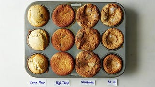 Illustration for article titled Bake Muffins with Beautifully Domed Tops by Adding a Little More Flour