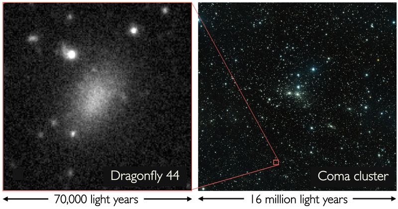 Illustration for article titled This Newly-Discovered Class of Galaxies Shouldn't Exist
