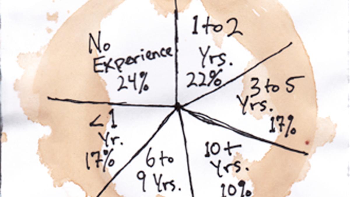Get a Job: The Craigslist Experiment