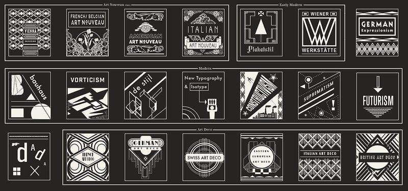 Illustration for article titled La historia de los estilos en diseño gráfico, en una visualización