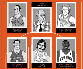 Illustration for article titled Select Your Own All-Time Greatest Jewish-American Basketball Team!