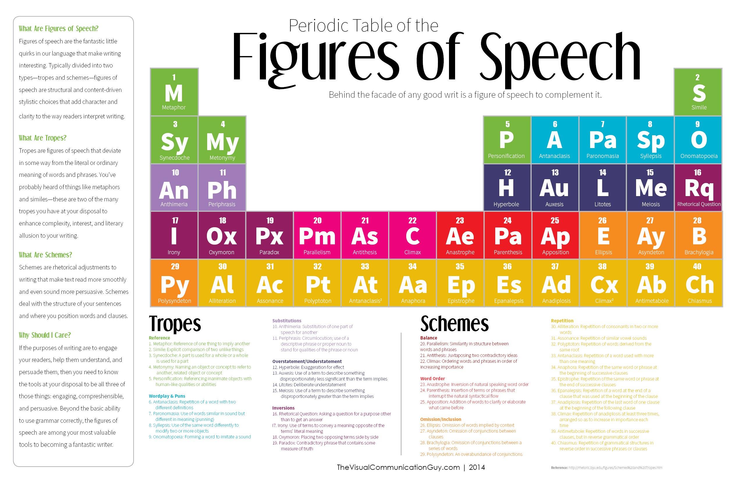 9 main figures of speech