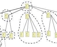 Illustration for article titled Best Domain Name Registrar?