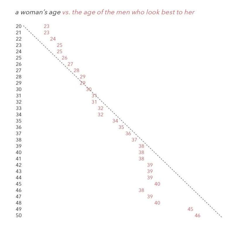 Rechtliche Alterslücke für Datierung uk Dating-Seiten für iran