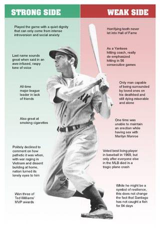 Illustration for article titled Joe DiMaggio