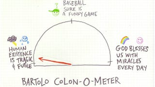Illustration for article titled Bartolo Colon-O-Meter: The End Is The Beginning