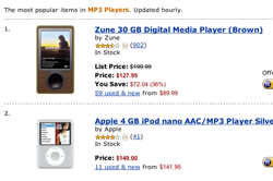 Illustration for article titled Zune Outsells Every Player on Amazon
