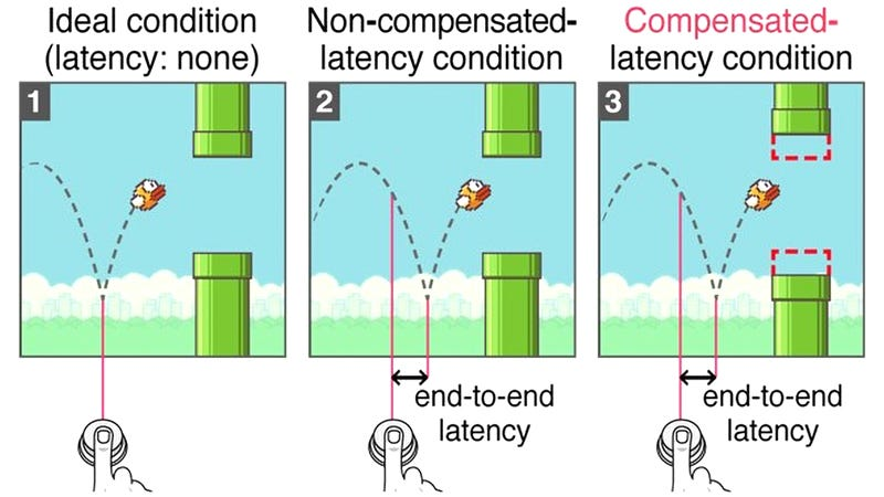 Illustration for article titled Researchers Designed a Video Game That Changes on the Fly to Compensate For Lag
