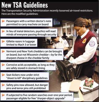 Illustration for article titled New TSA Guidelines