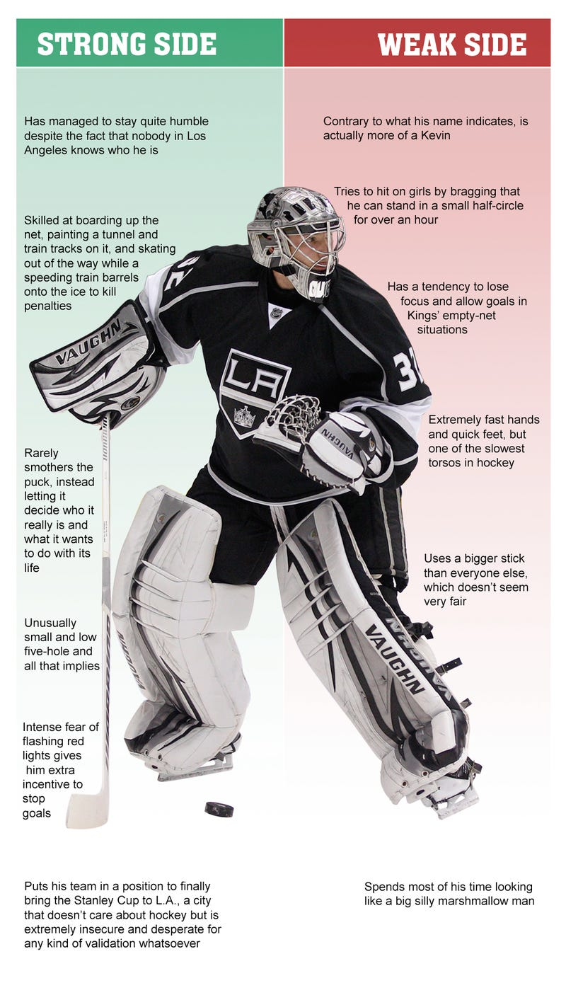 Illustration for article titled Jonathan Quick