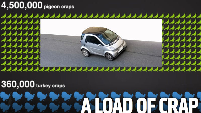 Illustration for article titled How A Car Company Won A Twitter Battle With A Poop Joke