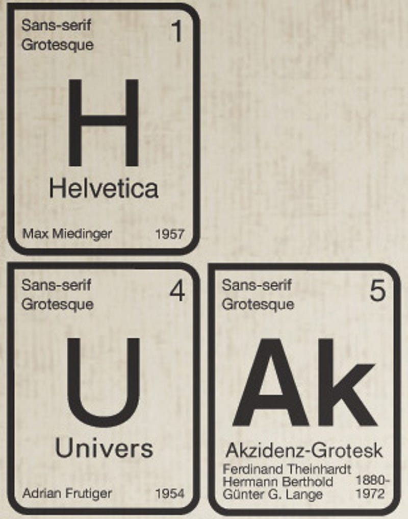 The periodic table of typefaces gamestrikefo Choice Image