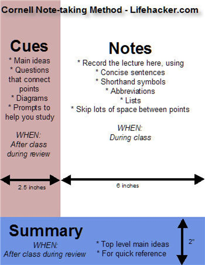 Geek to Live Take studyworthy lecture notes – Note Taking Template Microsoft Word