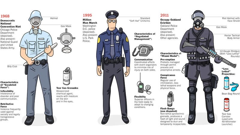 Illustration for article titled How Riot Gear Has Changed Over the Years