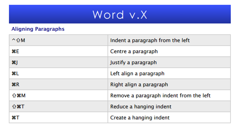how to make a signup sheet in word